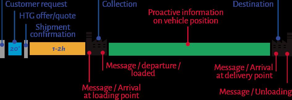 infografia-valores-htg-EN